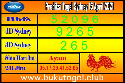 Prakiraan Sydney 15 April 2021