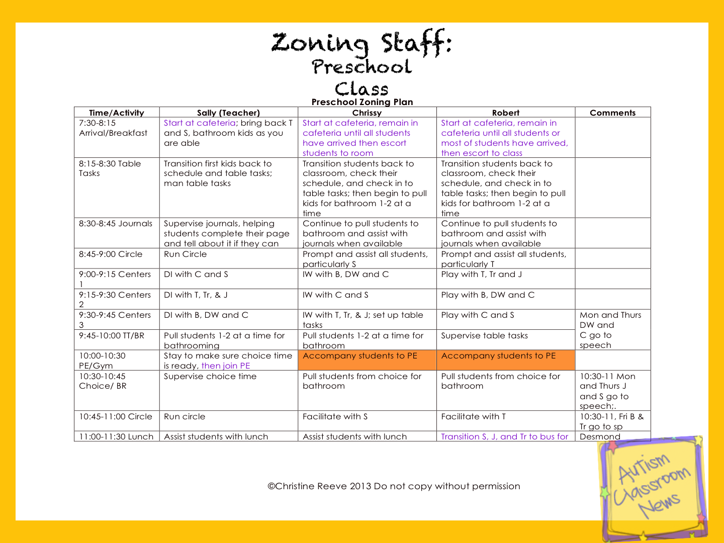 Making Zoning Plans Work For Everyone Back To School Setting Up Classrooms For Students With