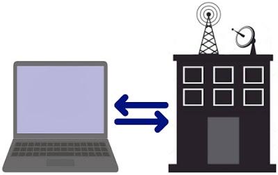Internet Dedicado Residencial en Venezuela