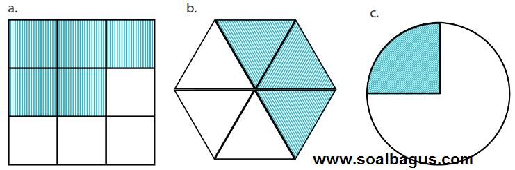 Kunci Jawaban Matematika Kelas 5 Tentang Pecahan