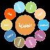 [205] تعلم اللغة الانجليزية بأستخدام هذا التطبيق العربي الذي تجاوز ال 5 مليون تحميل للآندرويد والآيفون ~