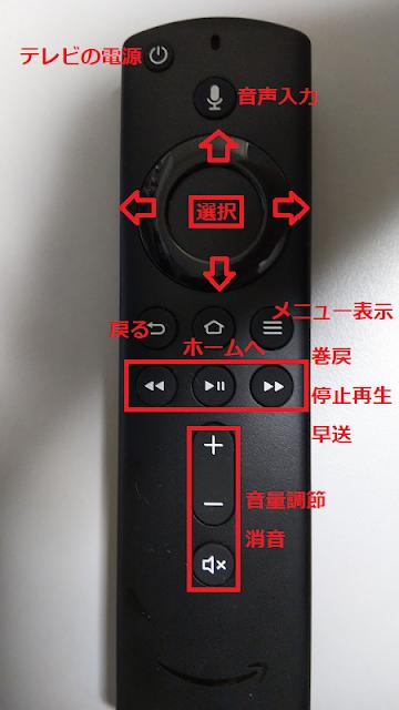 Fire TV stickリモコンボタン