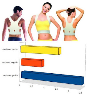 opinii forumuri contraindicatii corset sustinere lombara cu magneti