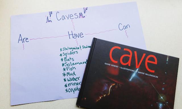 Cave Tree Chart