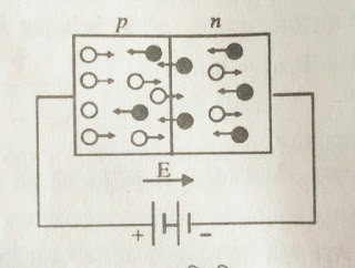 Forward Bias Connection of P-N Junction Diode