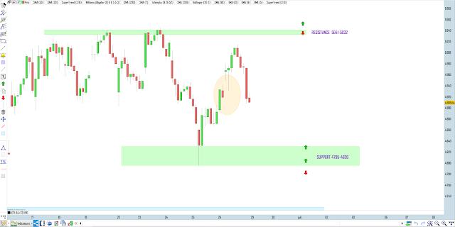 Bilan trading cac40 26/06/20