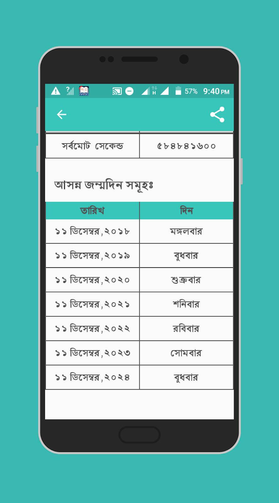 বয়স ক্যালকুলেটর app
