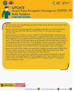 Press Release COVID-19 Tarakan 23 April 2020 - Tarakan Info
