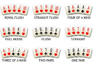 Poker Hands In Order