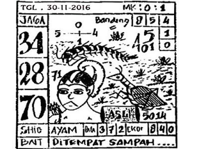 PREDIKSI TOGEL HONGKONG RABU 30-11-2016
