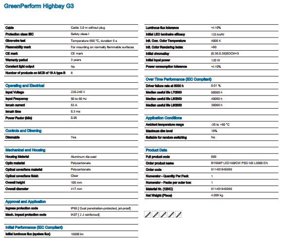 Philips - BY698P LED160/CW PSD NB L3000 EN