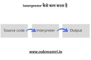 How Interpreter Works in Hindi