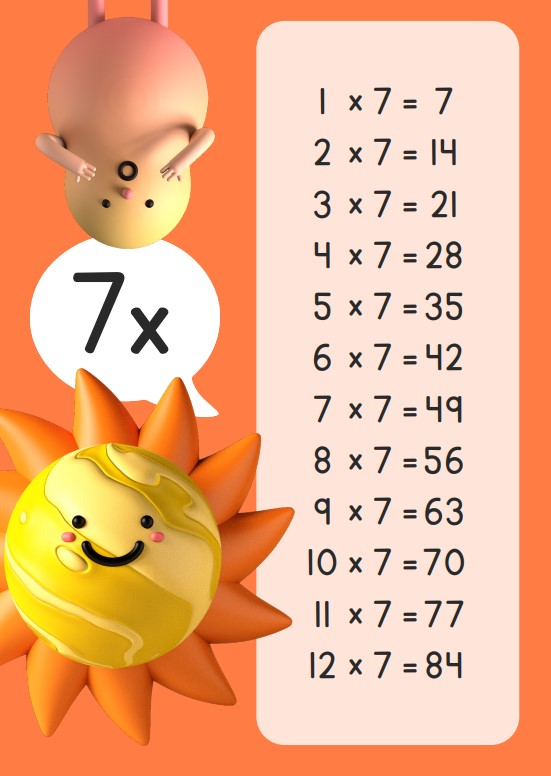 Miro's School i Učitelj 21. vijeka poklanjaju Poster Vesela matematika