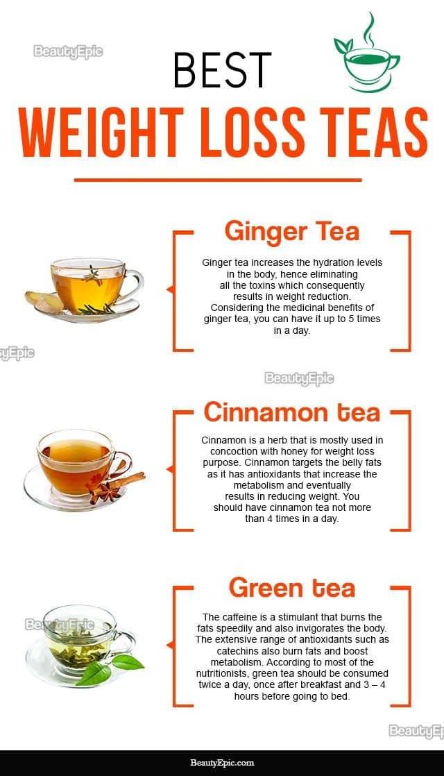 The Best Weight Loss Tea