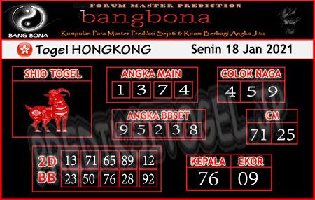 Prediksi Bangbona HK Senin 18 Januari 2021