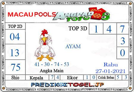 Prediksi Angpao Toto Macau untuk Rabu, 27 Januari 2021