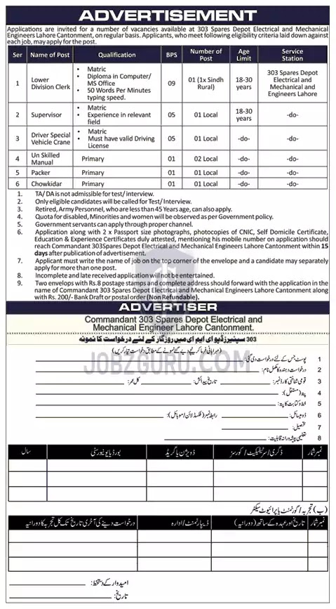 Pakistan Army Civilian Jobs 2021    New Pak Army Jobs 2021