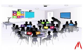 Perbedaan Antara Metode Pembelajaran E-learning dengan Konvensional