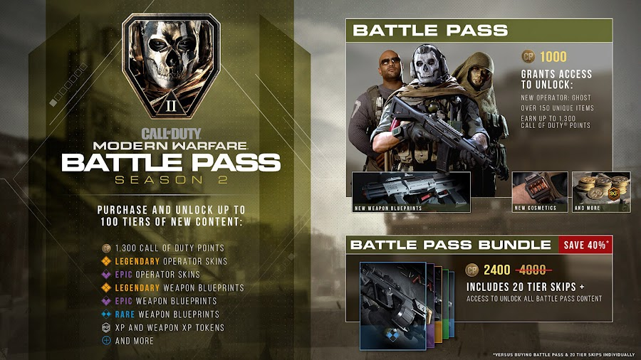 call of duty modern warfare season 2 battle pass edition 3000 cod points exclusive lmg weapon blueprint pc ps4 xb1