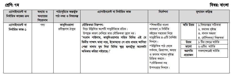 Class 7 Bangla Assignment 2021 For First Week