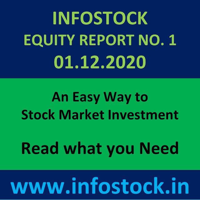 Fundamental Analysis of Indian Stocks