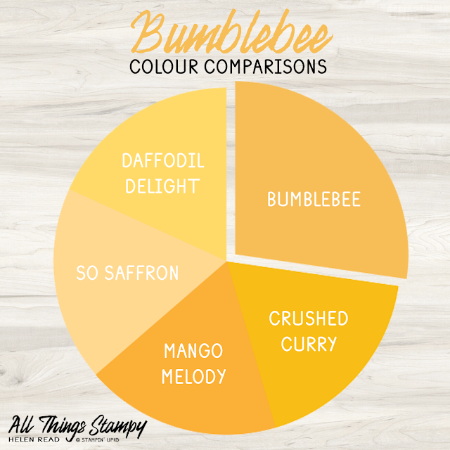 Stampin Up In Colors colour comparisons 2020 Allthingsstampy Bumblebee