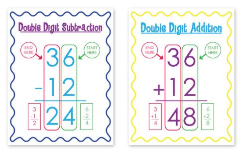 Click here to get your own copy  have also included posters that say digit the teacher wife double math without regrouping rh theteacherwife