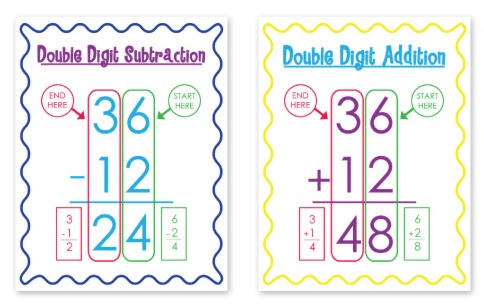 The Teacher Wife Double Digit Math Without Regrouping