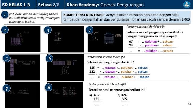 Daftar Materi dan Soal Belajar Dari Rumah TVRI Minggu Kedelapan Paud, SD, SMP dan SMA Sederajat
