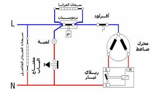 الدائرة الكهربية للثلاجة ذات البابين يتم اذابة الصقيع فيها يدويا