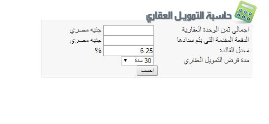 طريقة حساب القرض العقارى فى مصر 2020