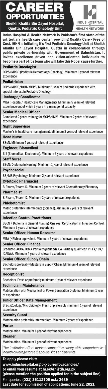 Latest Sheikh Khalifa Bin Zayed Hospital Quetta Jobs 2021