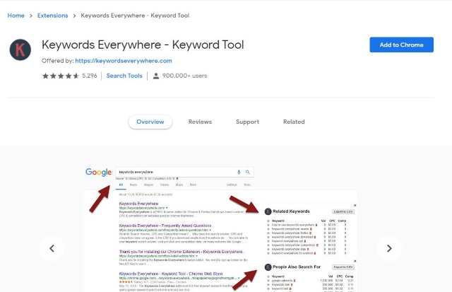 Keywords Everywhere Extension
