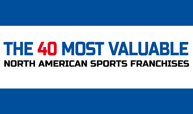The 40 Most Valuable North American Sports Franchises