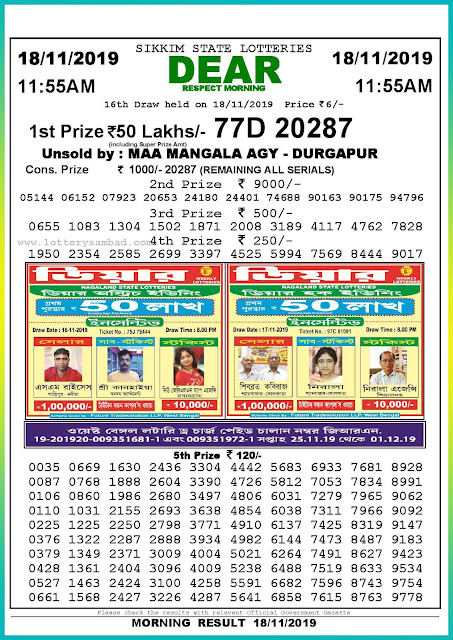 Sambad Lottery 18-11-2019 Sikkim State Lottery Result 11.55 AM-lotterysambadresults.com