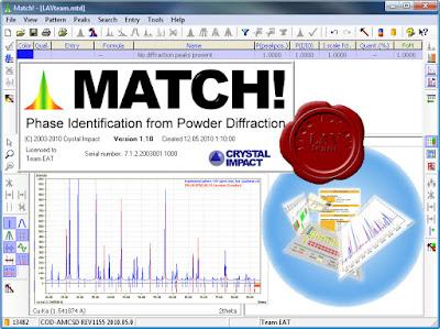 Pengenalan Tampilan Awal Match! 2 Software Analisis Data XRD