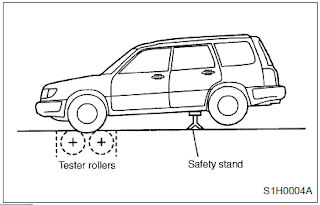 repair-manuals: Subaru Forester SF Repair Manual