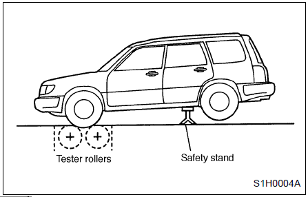 Auto Repair: Subaru Forester SF Repair Manual