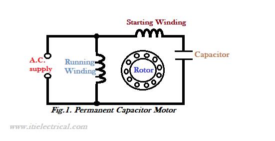 Type of split phase motors   Single phase induction motor.   Split Phase Motor Wiring Diagram      ITI ELECTRICAL