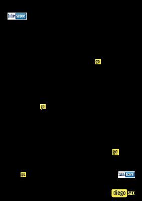 Partitura de Las Mañanitas para Viola en clave de do en 3º línea Para tocar con la música del vídeo. Las Mañanitas Viola sheet music