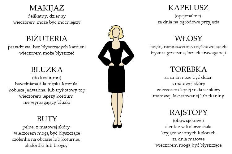Agnieszka Sajdak-Nowicka strój wizytowy dodatki