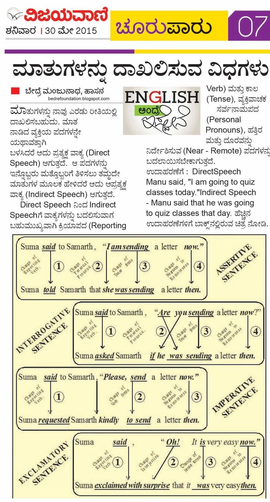 ಬೇದ್ರೆ ಪ್ರತಿಷ್ಠಾನ: Let us Learn Spoken English in