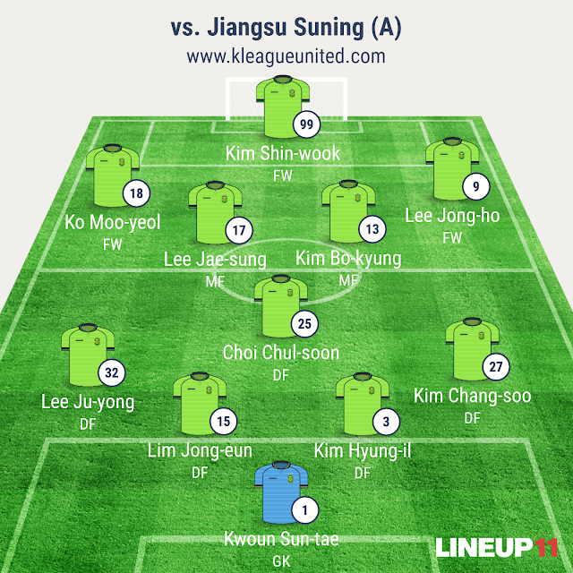 Jiangsu Suning vs Jeonbuk Hyundai Motors lineup (AFC Champions League 2016, March 1st, Nanjing Olympic Sports Centre)