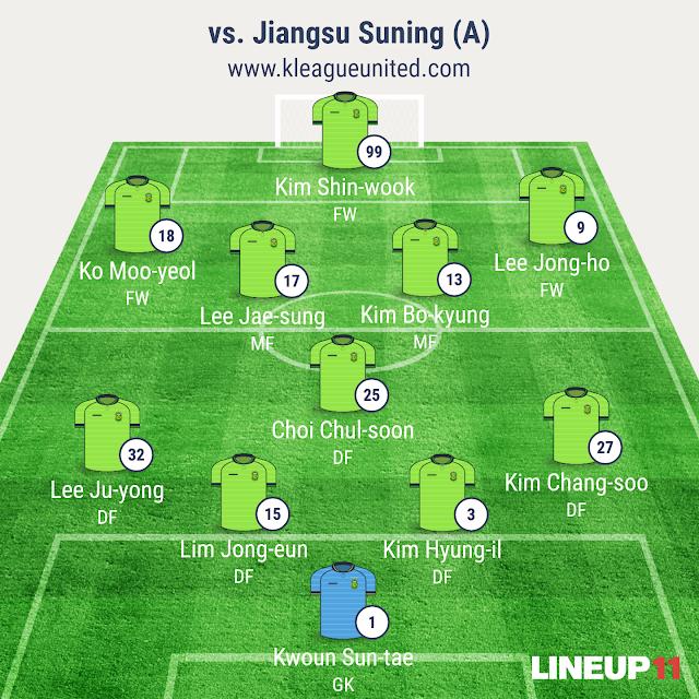 Jiangsu Suning vs Jeonbuk Hyundai Motors lineup (AFC Champions League 2016, March 1st, Nanjing Olympic Sports Centre)