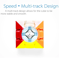 Design Multi Track Design yang membuat cube ini jadi lebih cepat