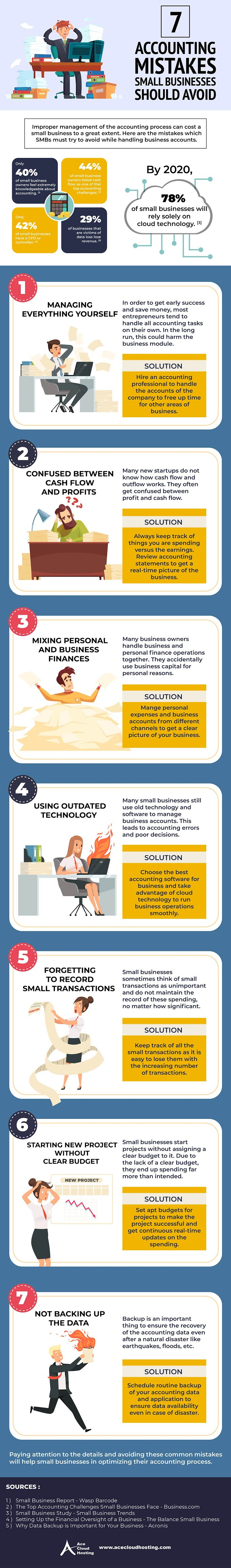 7 Accounting Mistakes Accountants Should Avoid #infographic