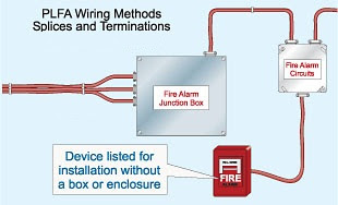 Fire Alarm Wiring In Conduit   Wiring Diagram on power wiring, receptacles wiring, aluminum wiring, ballasts wiring, electrical wiring, transformers wiring, junction box wiring, panel wiring, emt wiring, copper wiring, lighting wiring, thermostats wiring, tube wiring, hvac wiring, control wiring, switch wiring, circuit wiring, home wiring, cable wiring, well wiring,