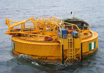 Offshore Mooring Systems Market