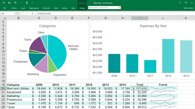 Top 5 Courses to learn Microsoft Excel Macros, VBA, and Data Visualization in depth
