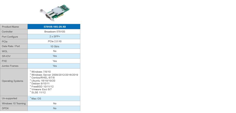Broadcom 57810S Controllers 10G SFP+ NIC CNA Rj45 card